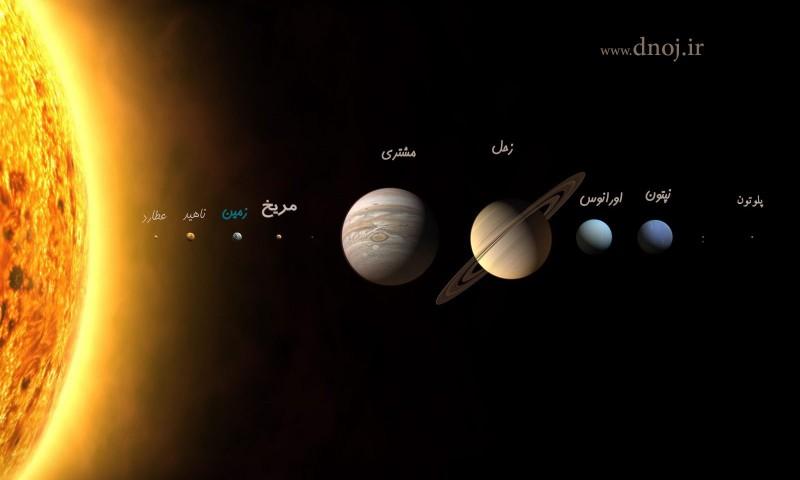ترتیب قرار گیری سیارات منظومه شمسی