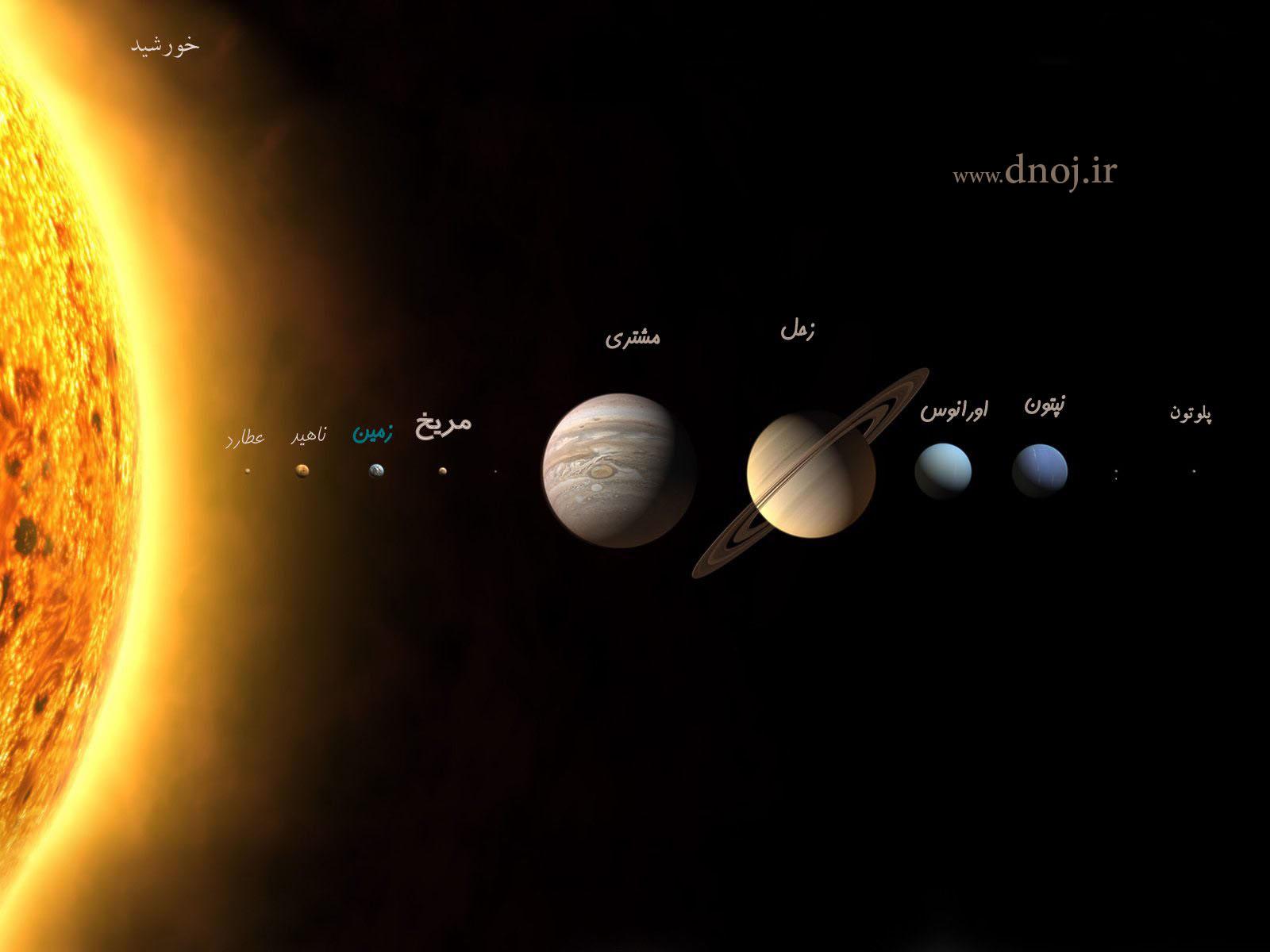 سیاره های منظومه شمسی به ترتیب