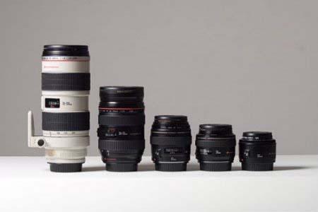 انواع عدسی های دوربین
