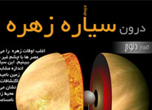 اینفوگرافیک: درون سیاره زهره